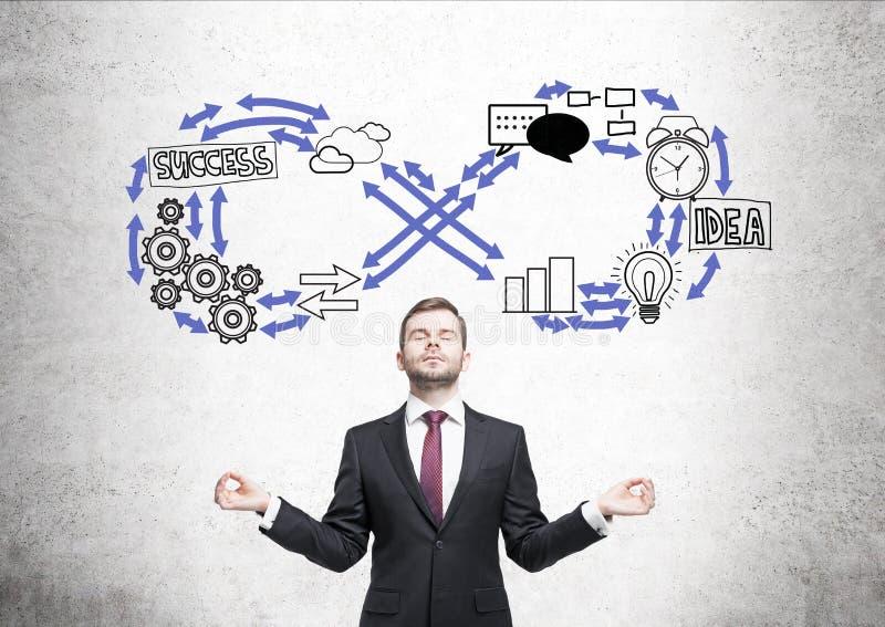 Meditando o homem de negócios com símbolo da infinidade imagens de stock