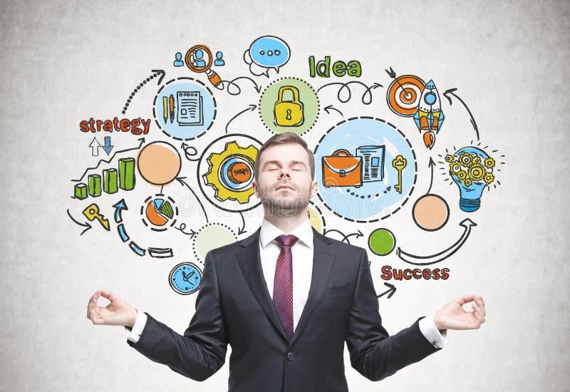 Meditare uomo d'affari, business plan fotografia stock libera da diritti