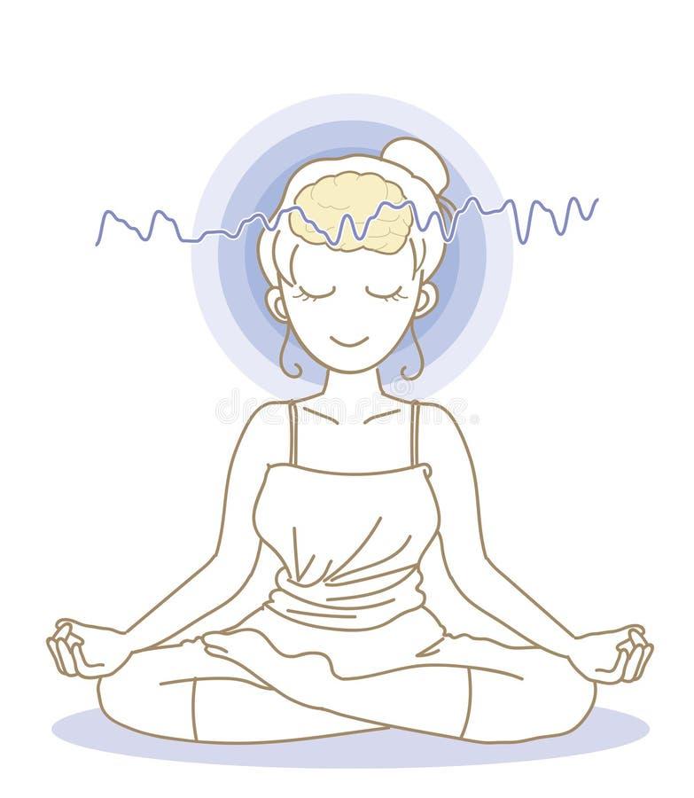 Meditation and brain waves -Woman royalty free illustration