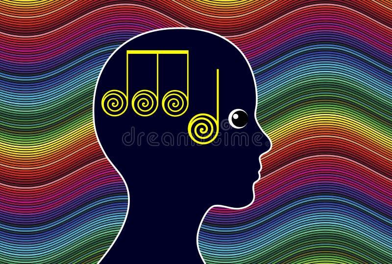 Meditationmusik royaltyfri illustrationer