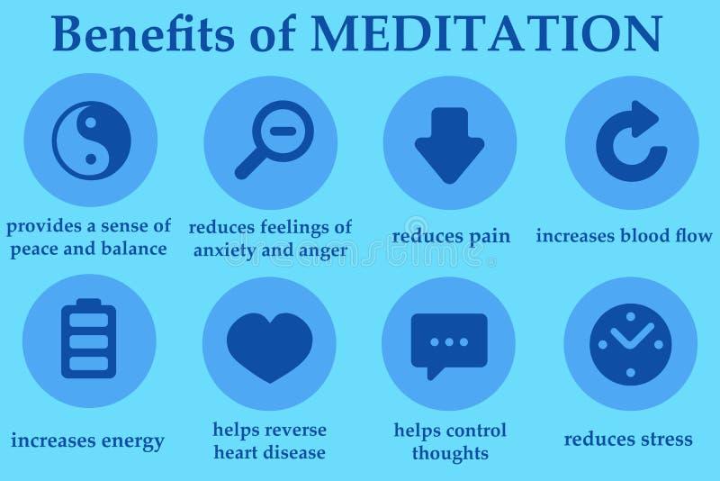 Meditazione illustrazione vettoriale