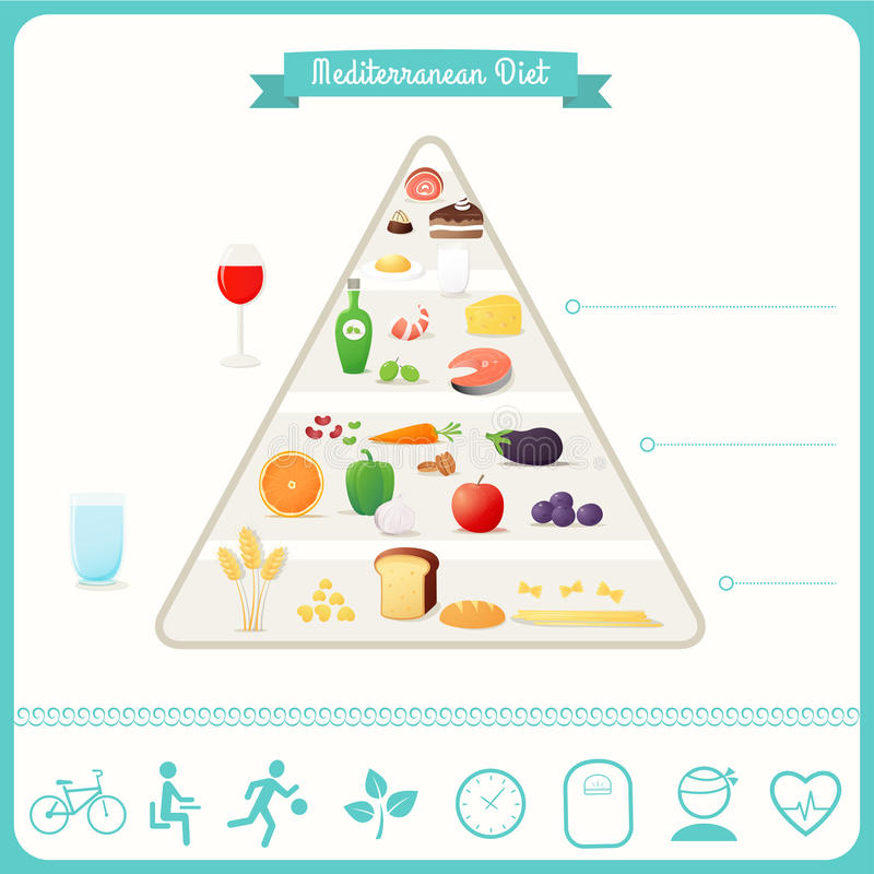 Mediterranean Diet Food Pyramid and Infographics stock illustration