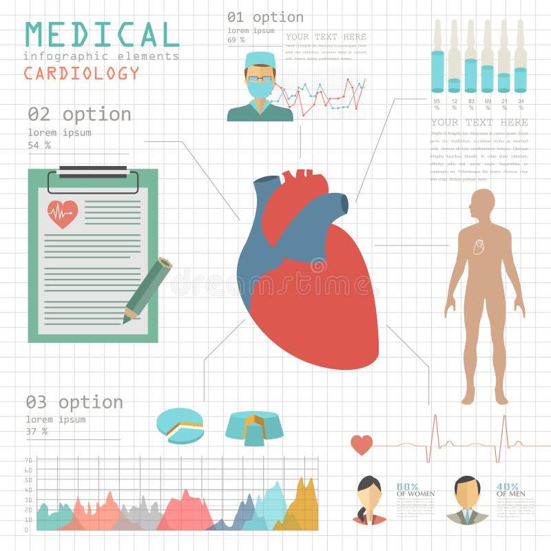 Medizinisch und Gesundheitswesen infographic, Kardiologie infographics stock abbildung