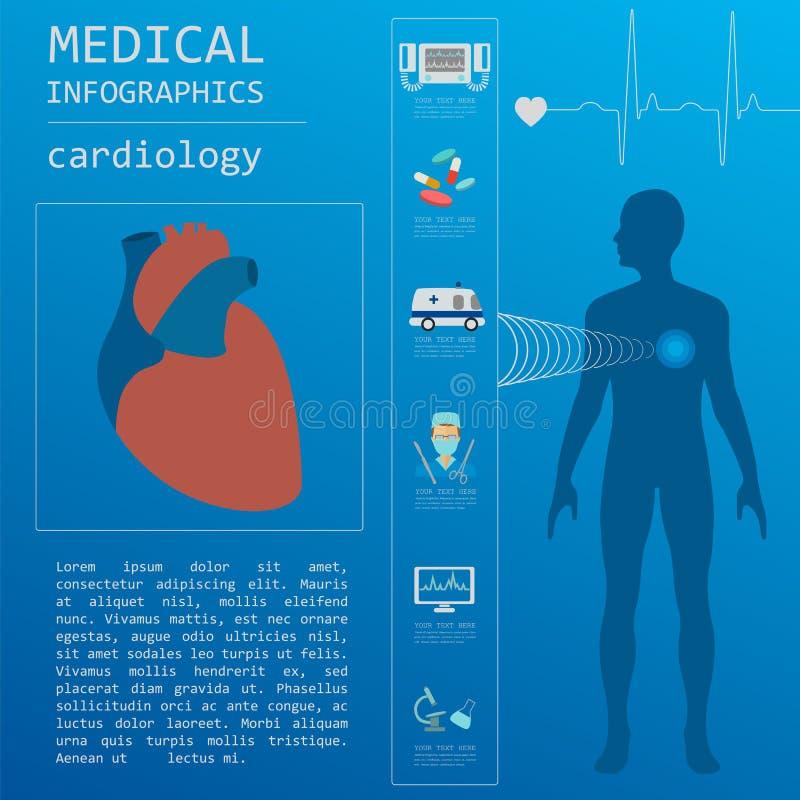 Medizinisch und Gesundheitswesen infographic, Kardiologie infographics lizenzfreie abbildung