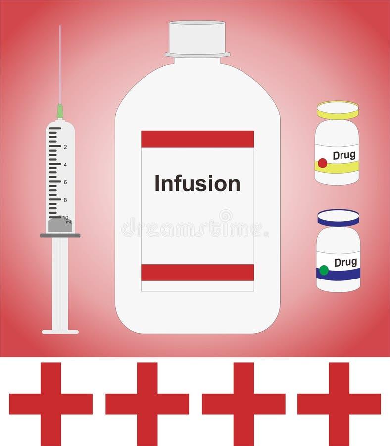 Medizinische Ausrüstung für Gesundheitswesen mag sriynge und Infusion im Vektor und in der Illustration stock abbildung