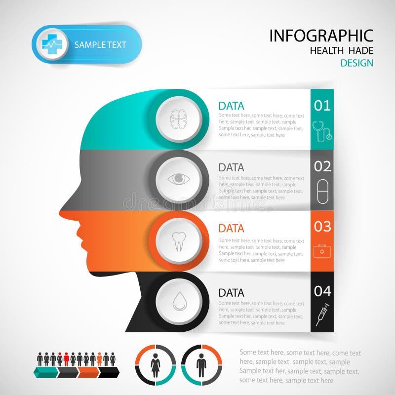 Medizinische Infographic-Design-Kopfschablone lizenzfreie abbildung