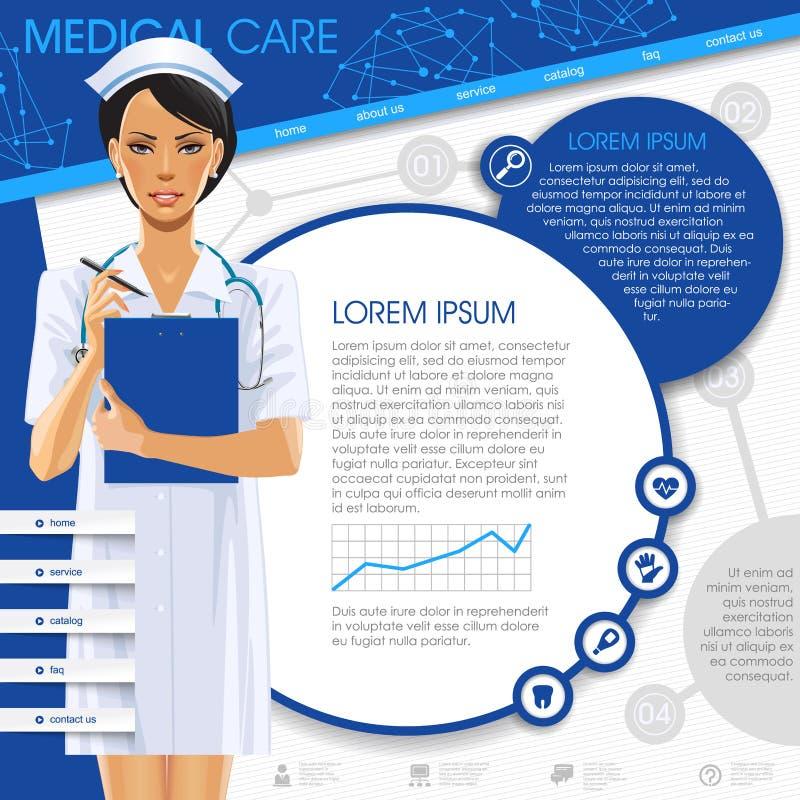 Medizinische Schablone mit einem Krankenschwestermädchen, runden Rahmen und Ikonen lizenzfreie abbildung