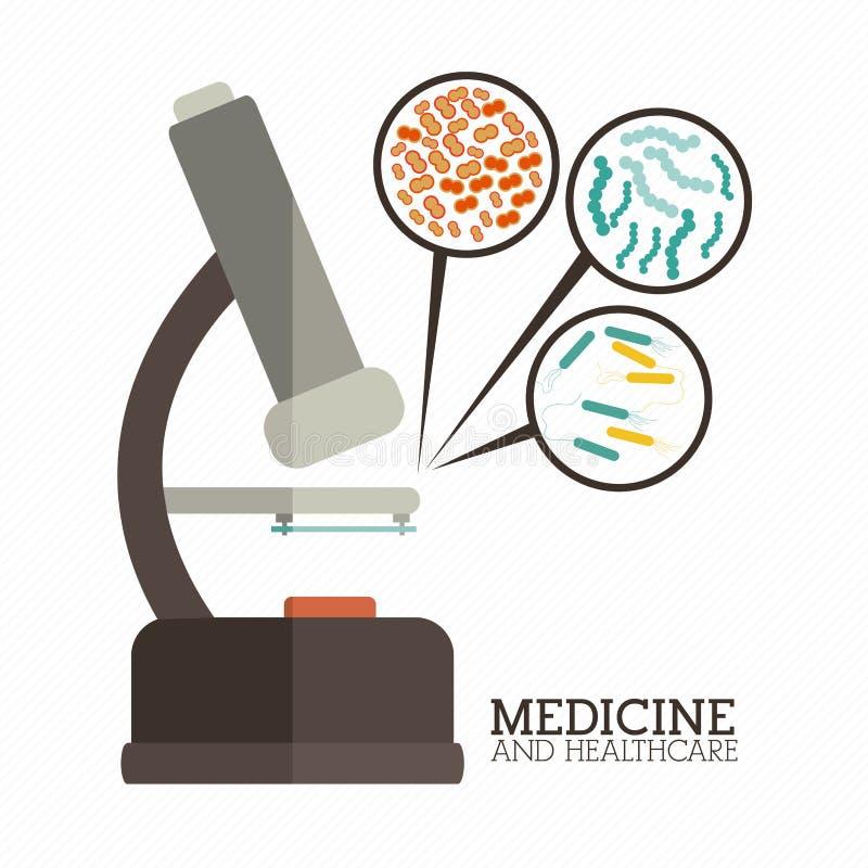 Medizinisches Design vektor abbildung