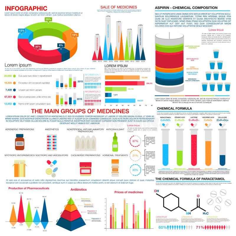 Medizinisches oder Apotheke infographics Design stock abbildung