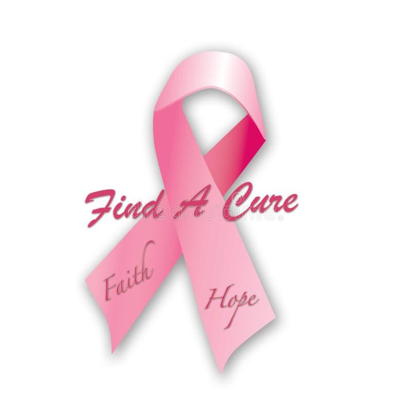 medvetenhetbröstcancer stock illustrationer