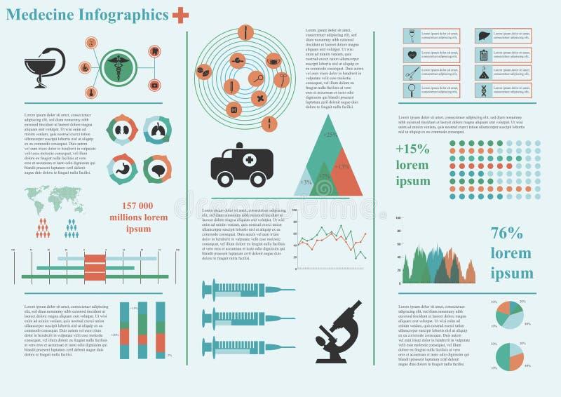 Medycyna Infographics ilustracja wektor