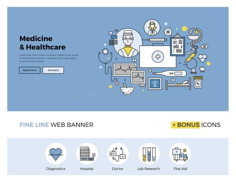 Medycyny i opieki zdrowotnej mieszkania linii sztandar ilustracja wektor