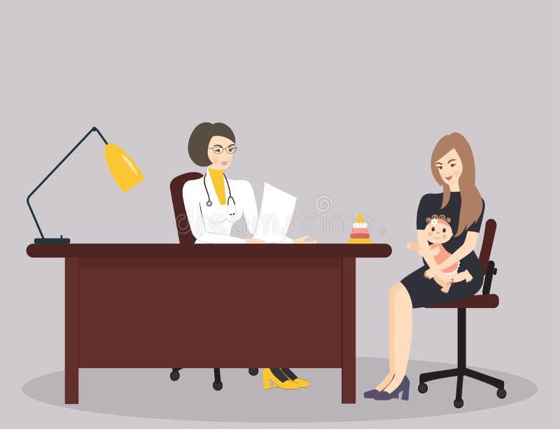 Medycyny pojęcie: ładna lekarka i kobieta z dzieckiem Lekarzów praktykujących doktorscy, śliczni pacjenci w szpitalnym biurze i royalty ilustracja