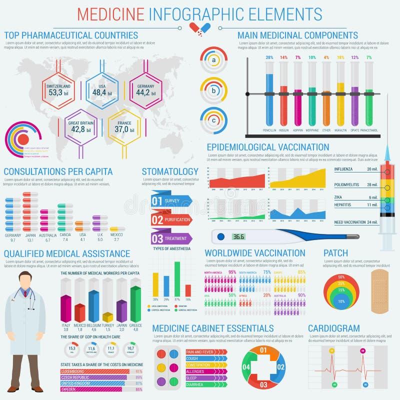 Medyczna opieka zdrowotna infographic z światową mapą, lekarka i lekarz royalty ilustracja