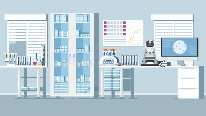 Medycznego laboratorium ilustracja royalty ilustracja