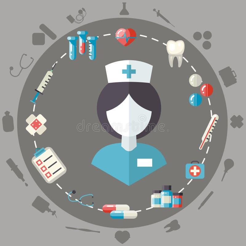 Medycznej opieki zdrowotnej lekarki Płaskie ikony Ustawiają Wektorową ilustrację ilustracja wektor