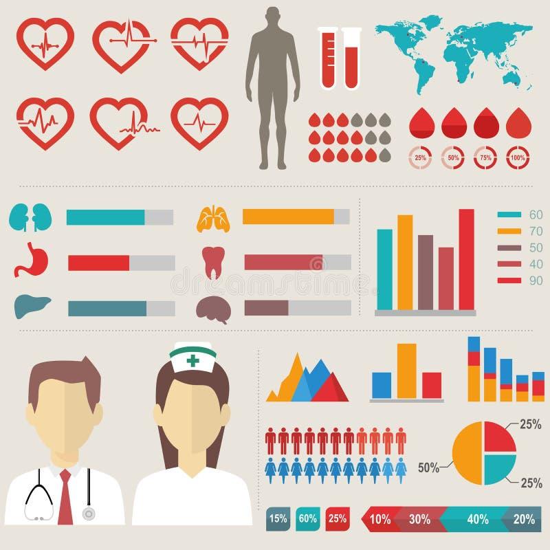 Medyczni elementy inkasowi ilustracji