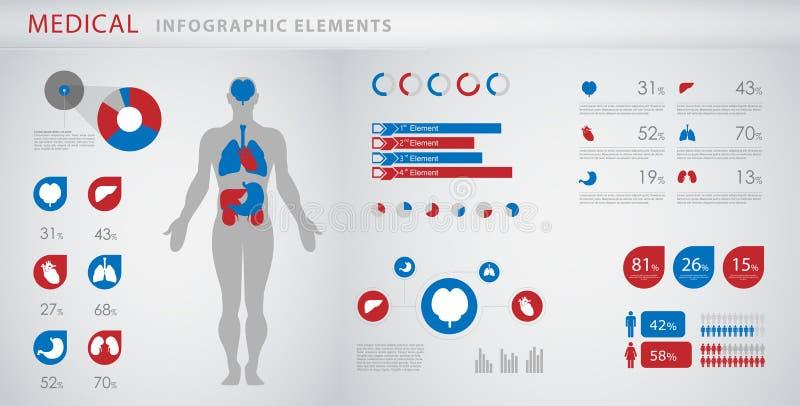 Medyczni infographic elementy ilustracja wektor