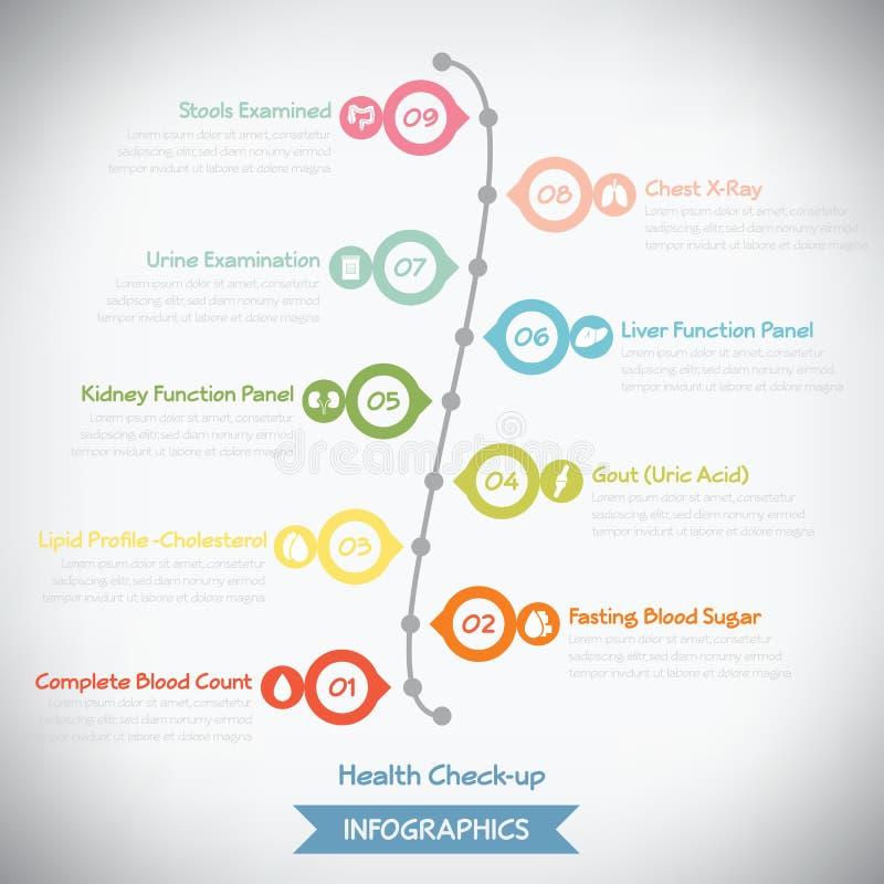 Medyczny Checkup Infographics royalty ilustracja