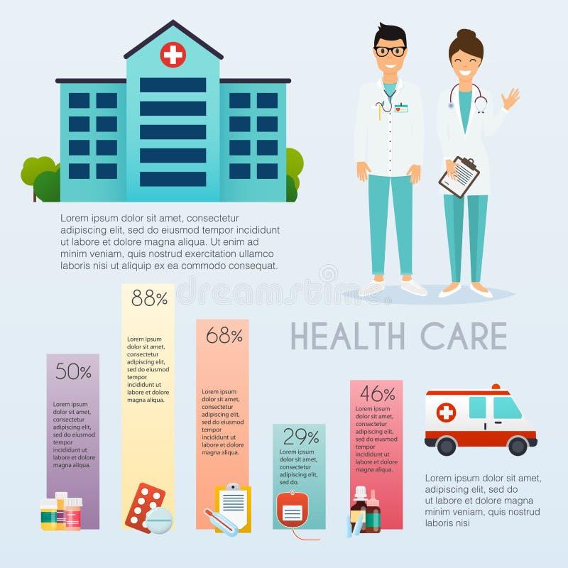Medyczny infographic Płaskiego projekta stylu nowożytny wektorowy illustratio ilustracji
