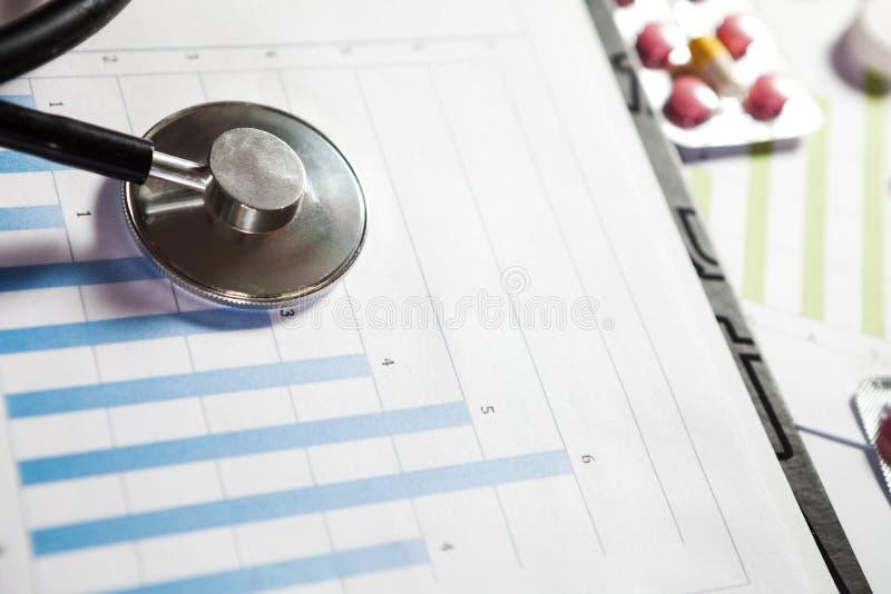 Medyczny marketing i opieki zdrowotnej biznesowa analiza donosimy z g fotografia stock