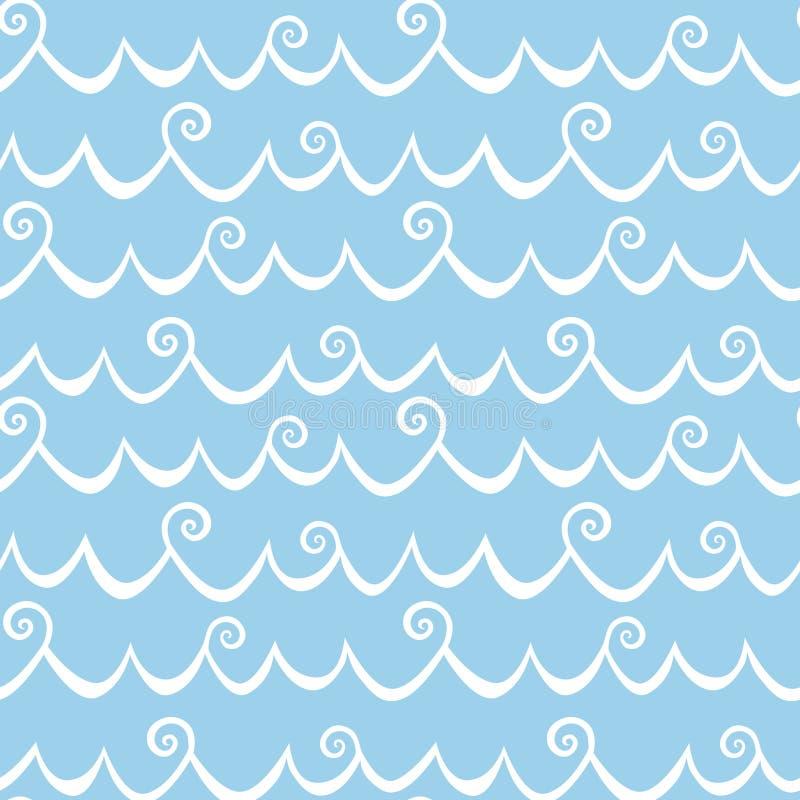 Meereswellen mit Locken-nahtlosem Hintergrund lizenzfreie abbildung