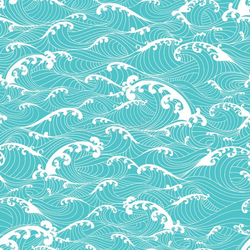 Meereswogen, gezeichnete asiatische Art des Hintergrundes des Musters nahtlose Hand stockbilder