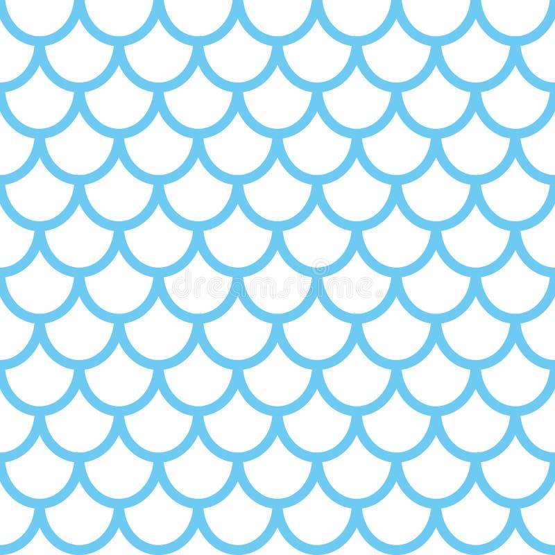 Meermin naadloos patroon De achtergrond van de vissenschaal Blauwe textuur voor uw ontwerp vector illustratie