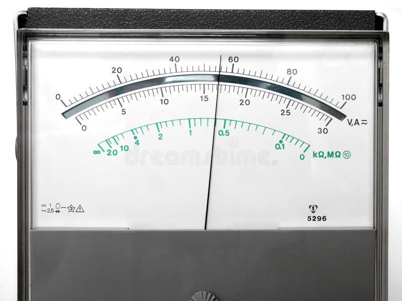 Meetinstrument stock fotografie