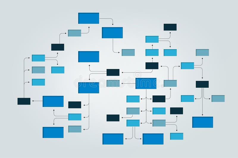 Megameningskaart, infographic stroomschema, vector illustratie