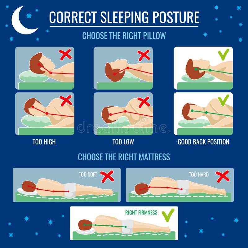 Meglio e posizionamento di sonno il peggiore Il letto comodo con il cuscino ortopedico ed il materasso per il sonno corretto post illustrazione di stock