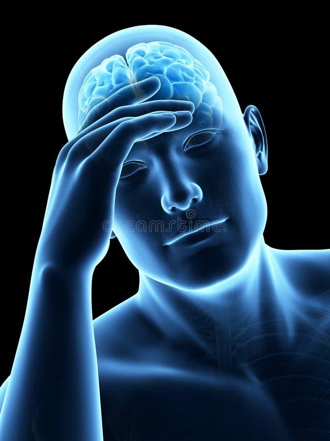 Megrim/головная боль бесплатная иллюстрация
