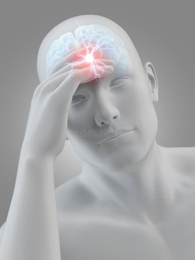 Megrim/hoofdpijn vector illustratie