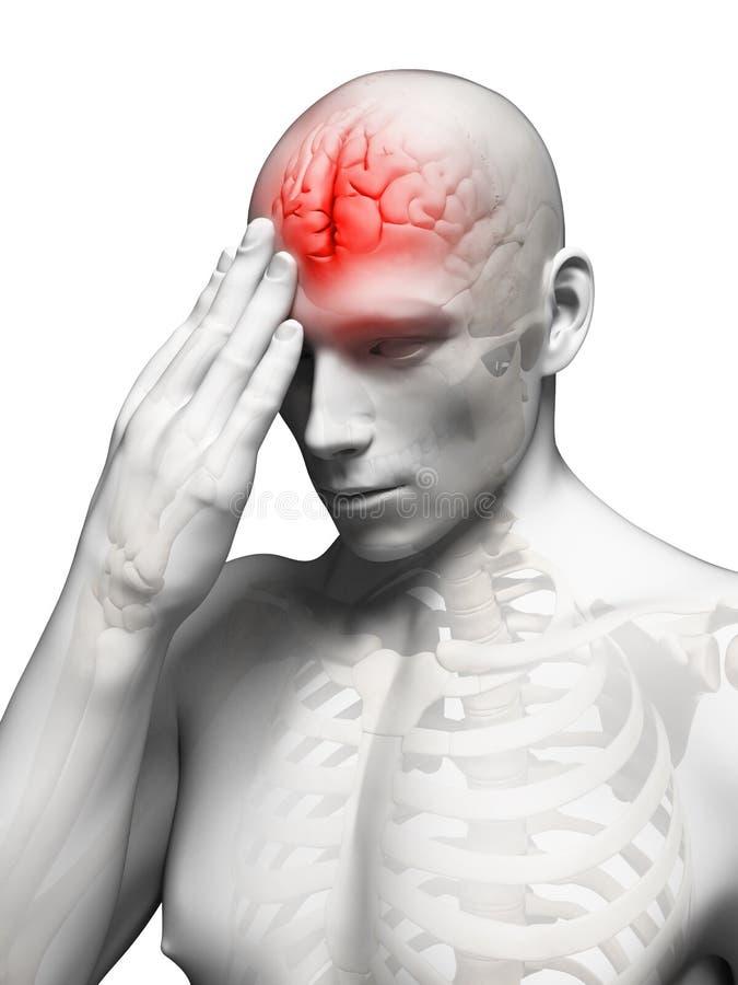 Megrim/migrena ilustracja wektor