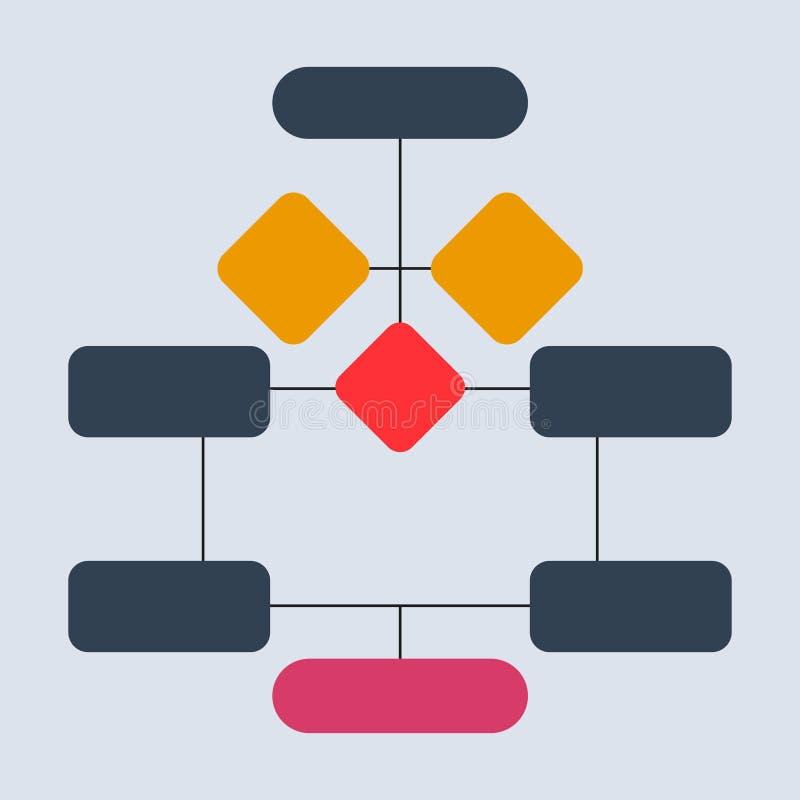 Mehrfarbige strukturelle Entwürfe, Diagramme, Webdesigne Geschäftsstrukturkonzept Vektordesignillustration lizenzfreie abbildung
