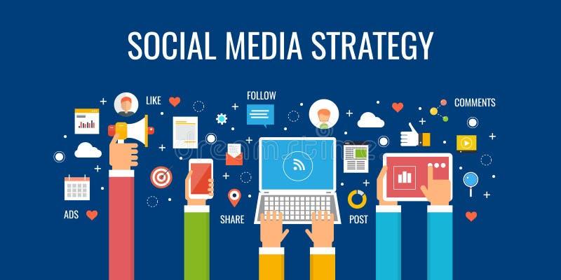 Meios sociais e estratégia de marketing digital, atração do cliente, conceito do crescimento do negócio Bandeira lisa do mercado  ilustração royalty free