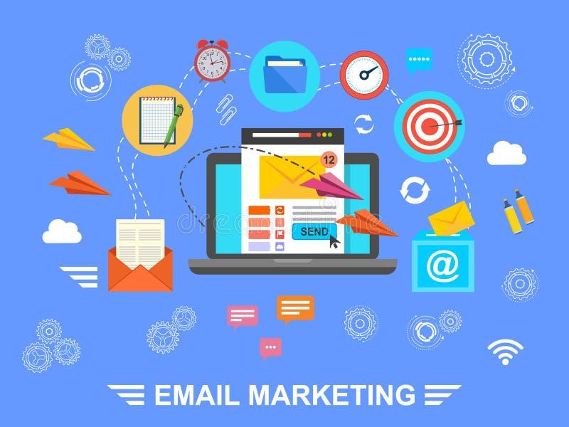 Mejlmarknadsföring e-post Utbyte av information vid mejl royaltyfri illustrationer