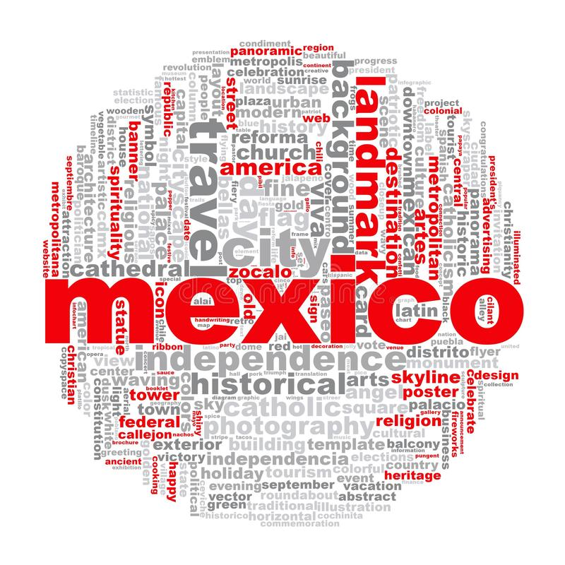 Meksyk słowa chmura ilustracji