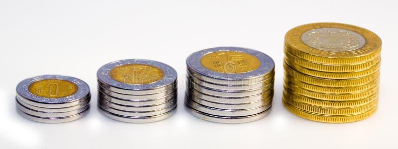 Meksykańskiego peso przyrosta wykres zdjęcia stock