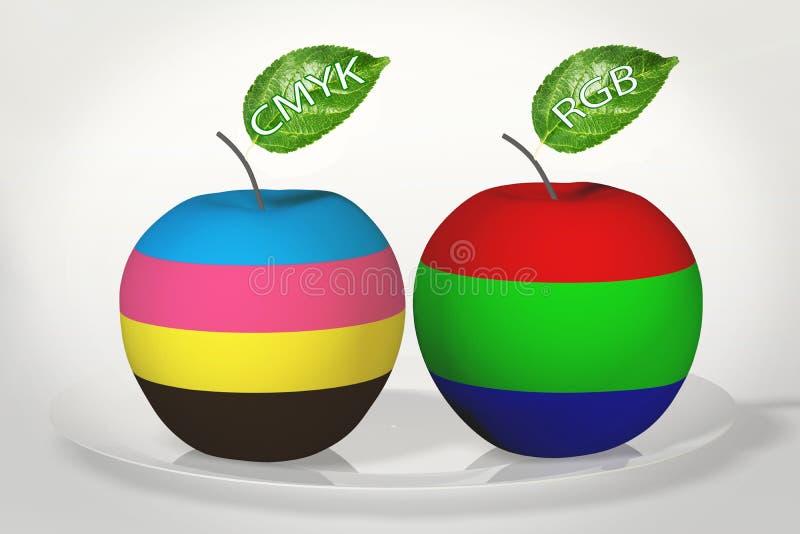 Mele di RGB e di CMYK fotografie stock libere da diritti