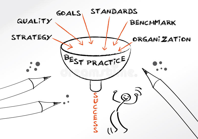 Melhor prática ilustração do vetor