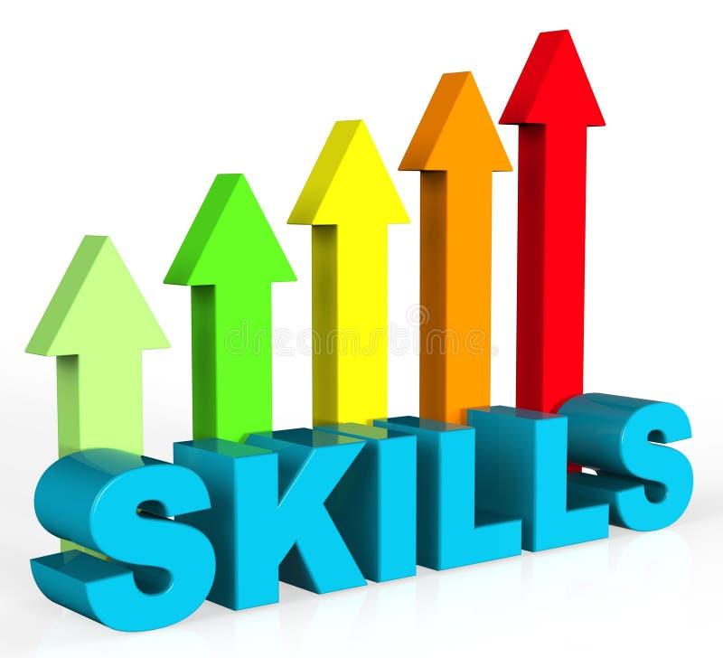 Melhore o plano e as capacidades da melhoria dos meios das habilidades ilustração stock