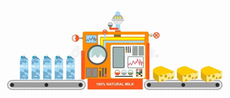 Melk en Kaas Transportband voor vervaardiging van zuivelkaas Techn vector illustratie