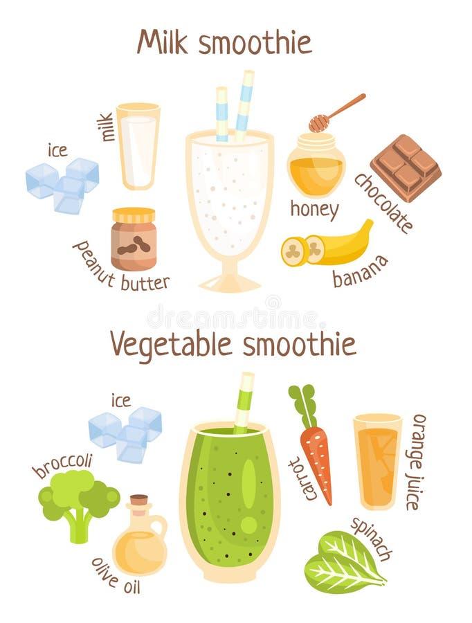 Melk en Plantaardige het Receptenaffiche van Smoothies Infographic royalty-vrije illustratie