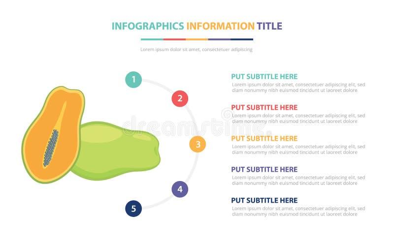 Melonowa szablonu infographic pojęcie z pięć punktami spisuje i różnorodny kolor z czystym nowożytnym białym tłem - wektor ilustracji