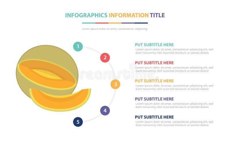 Melonowy żółty infographic szablonu pojęcie z pięć punktami spisuje i różnorodny kolor z czystym nowożytnym białym tłem - wektor ilustracji