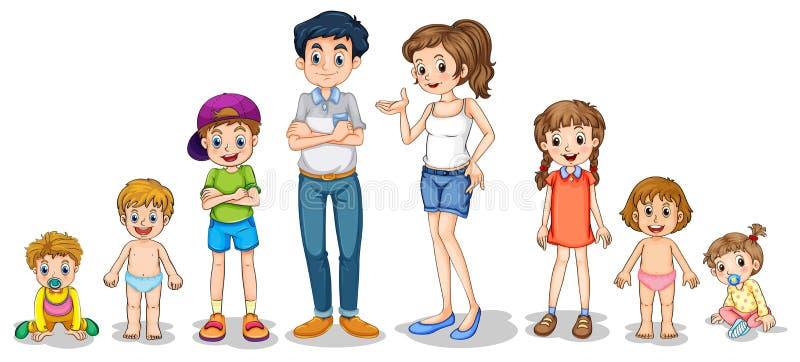Membres de la famille illustration libre de droits
