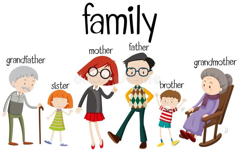Membri della famiglia con tre generazioni illustrazione di stock