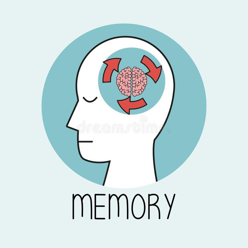 Memoria del cerebro de la cabeza humana del perfil stock de ilustración