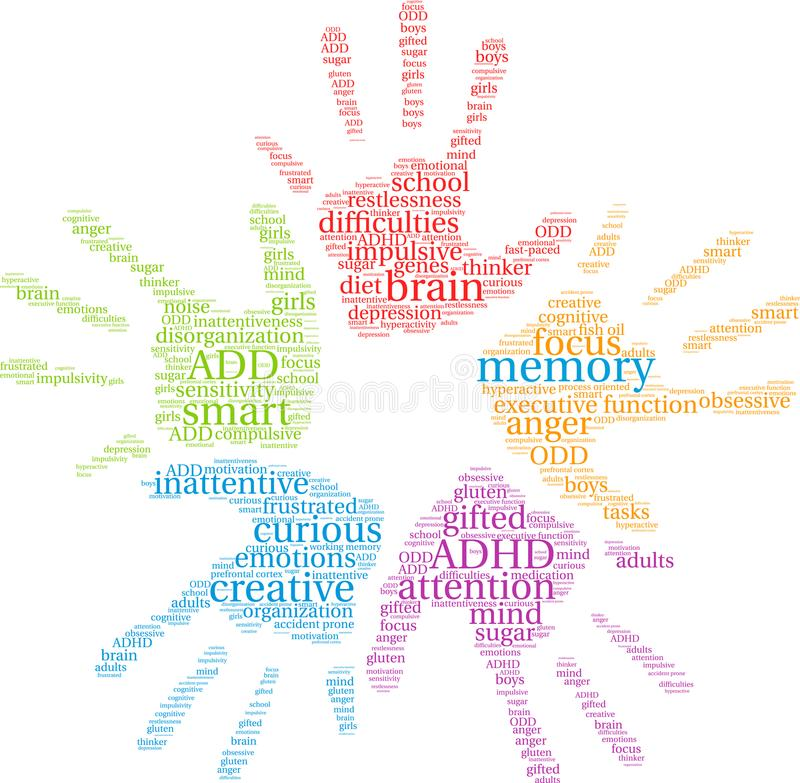 Memory Word Cloud. Memory ADHD word cloud on a white background stock illustration